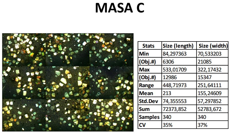 Soluciones cientificas Cristales masa C