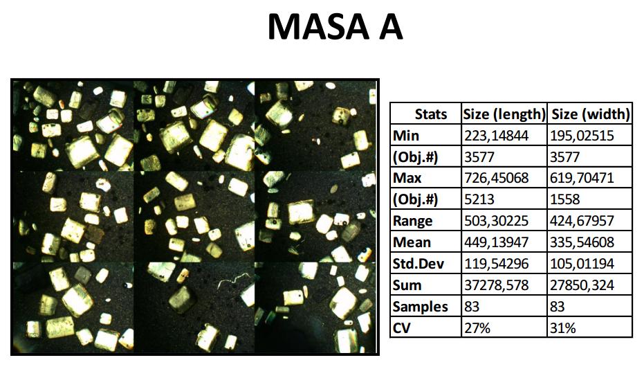 Soluciones cientificas cristales masa A